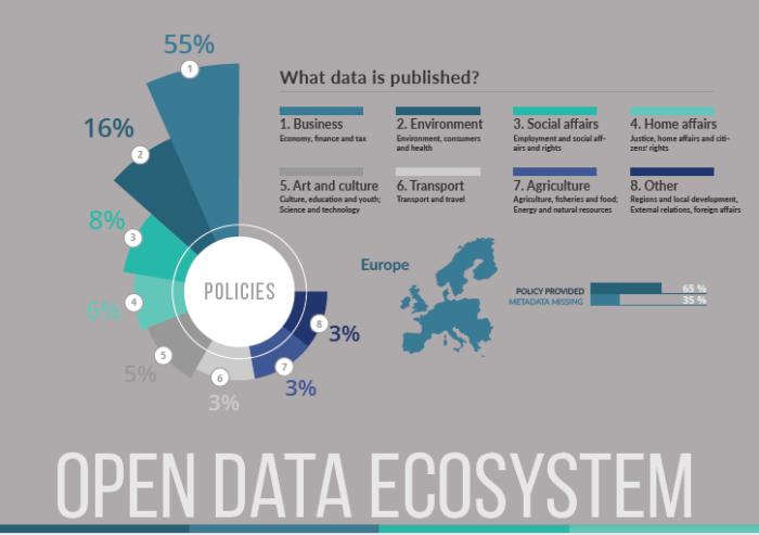 opendataecosystem